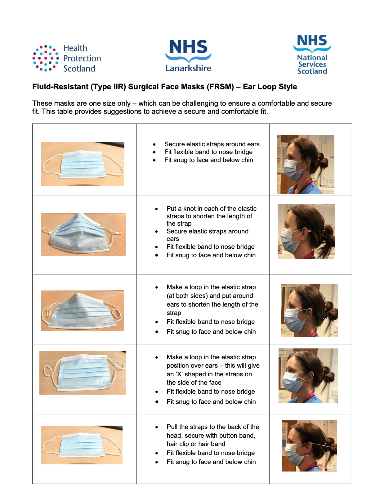 Surgical Masks - suggestions to achieve a secure and comfortable fit.